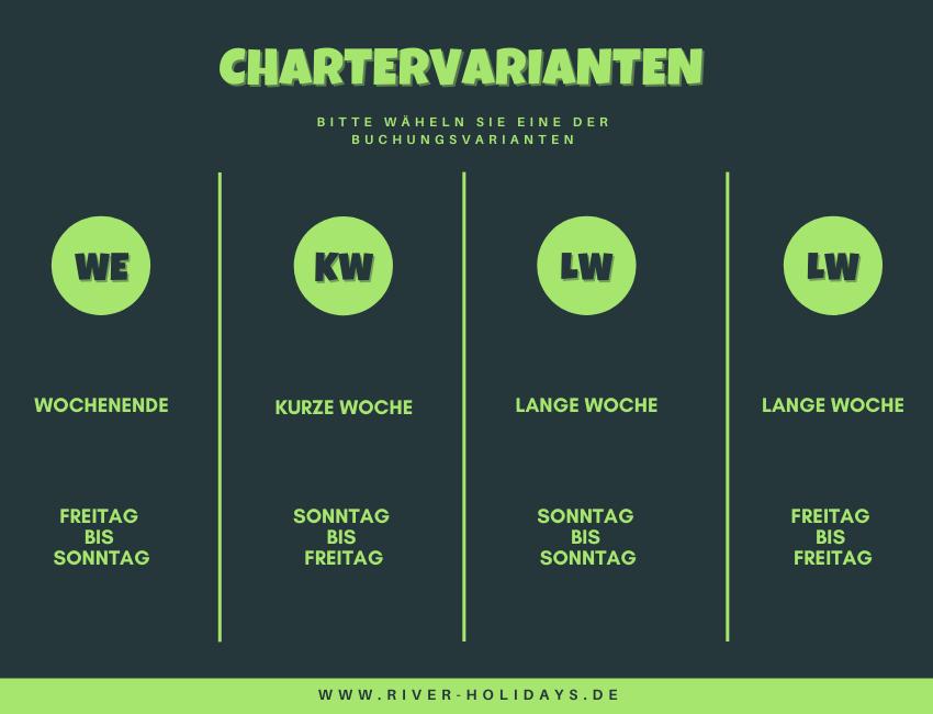 Chartervarianten River Holidays - Hausboot mieten in Mecklenburg